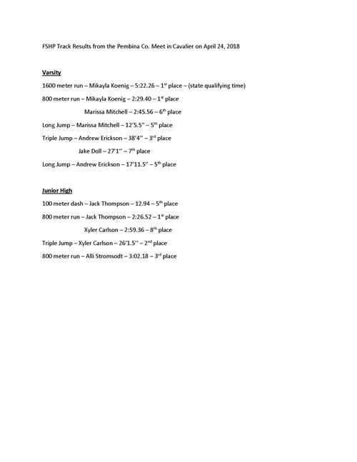 Spartan Track Results Tuesday, April 25th @ Cavalier
