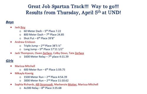 Spartan Track Results, April 5th